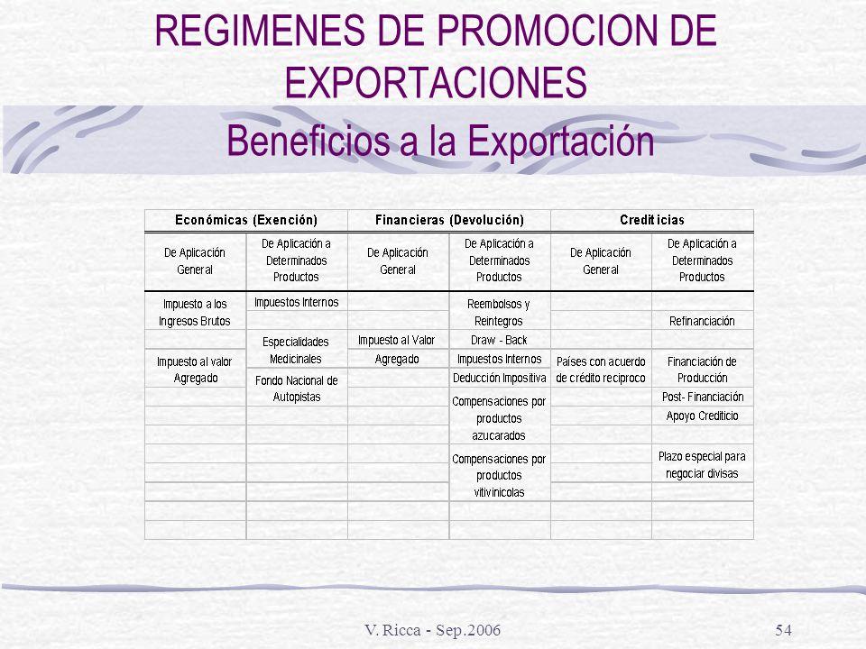 V. Ricca - Sep.200653 TASAS Y CONTRIBUCIONES ESPECIALES Contribuciones Especiales - Contribución de Mejoras, por valorización de obras publicas - Cont