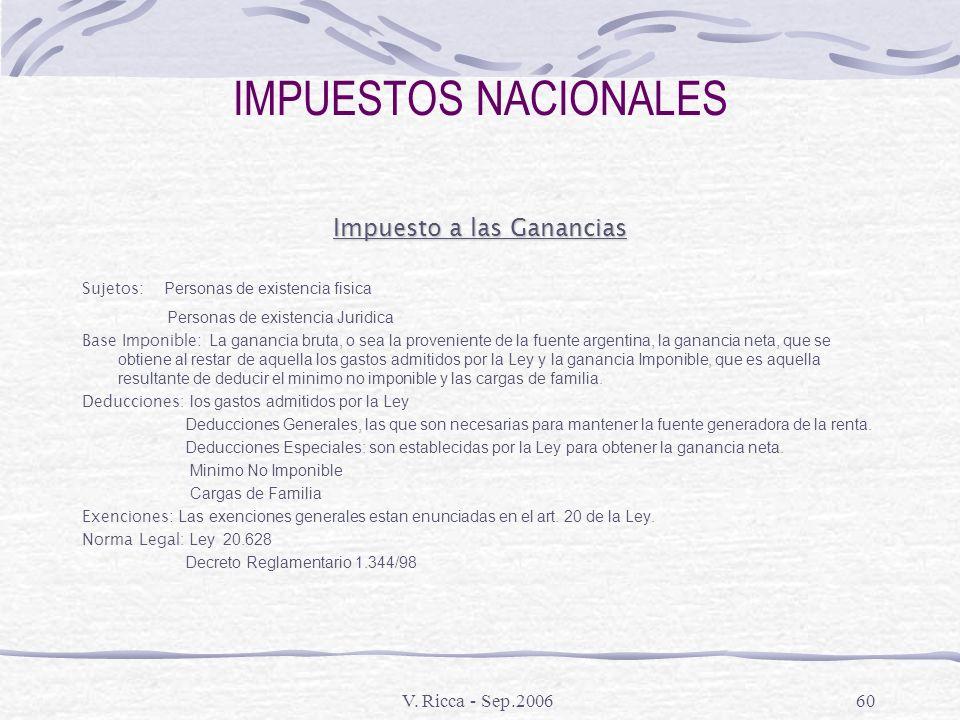 V. Ricca - Sep.200659 IMPUESTOS NACIONALES Impuesto a las Ganancias Hecho Generador: El concepto de ganancia generador de la obligacion reviste los si