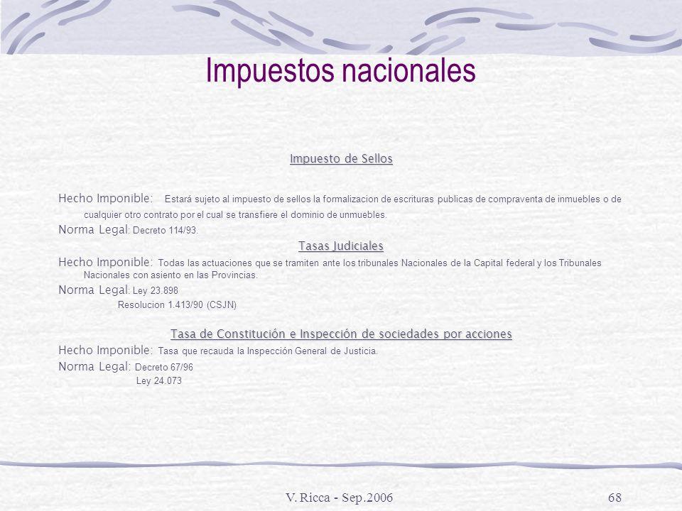 V. Ricca - Sep.200667 IMPUESTOS NACIONALES Premios de determinados juegos de sorteos y concursos deportivos Hecho Imponible : juegos de sorteo, loterí
