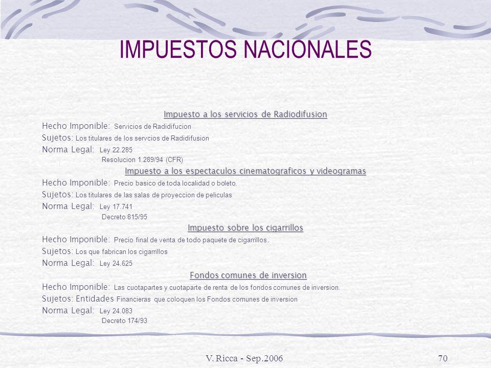 V. Ricca - Sep.200669 IMPUESTOS NACIONALES Impuesto a la Transferencia de Inmuebles de Personas Físicas Hecho Imponible: Transferencia de dominio a ti