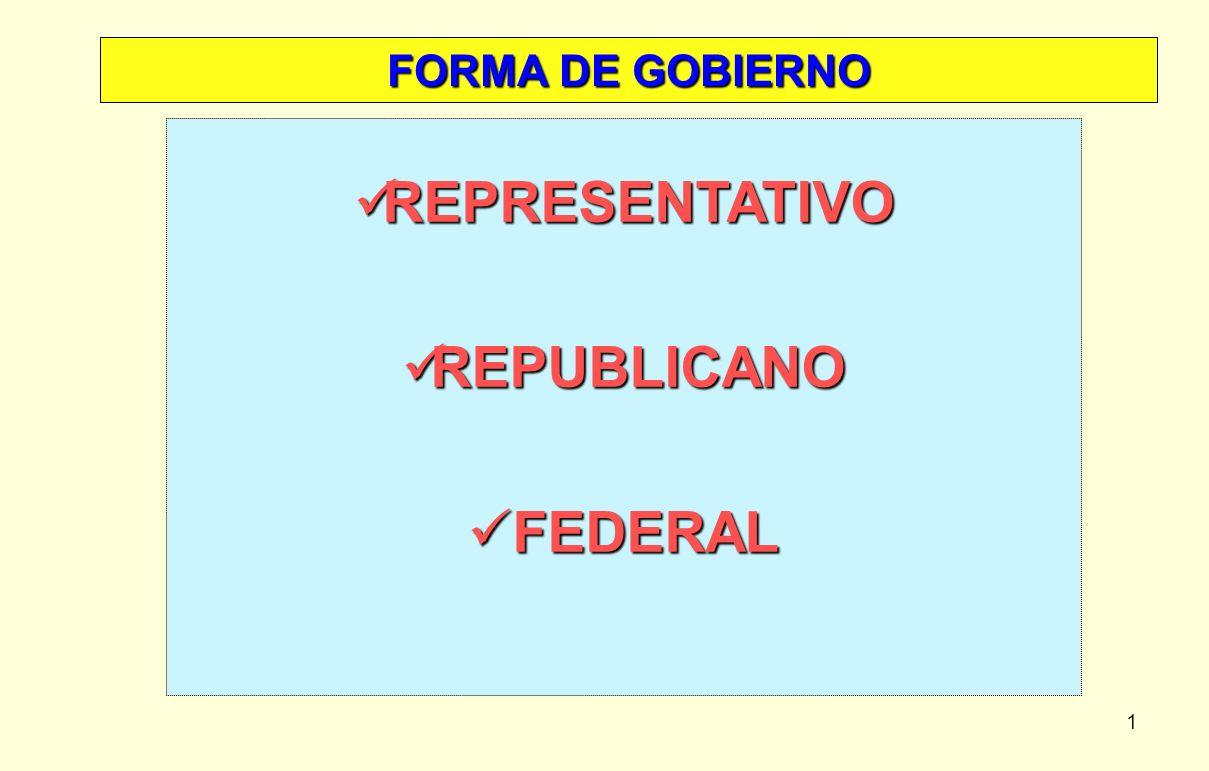 1 FORMA DE GOBIERNO REPRESENTATIVO REPRESENTATIVO REPUBLICANO REPUBLICANO FEDERAL FEDERAL