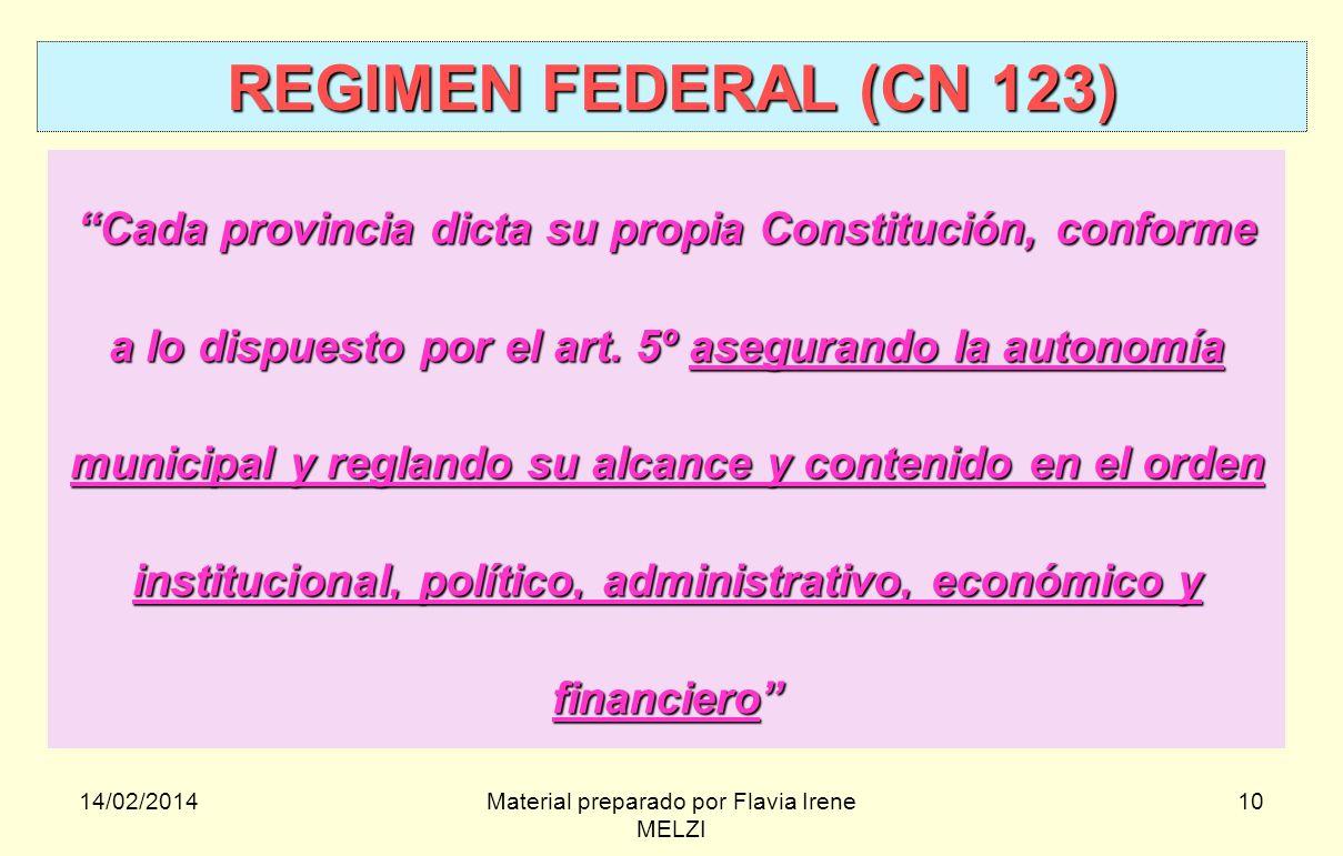 14/02/2014Material preparado por Flavia Irene MELZI 10 REGIMEN FEDERAL (CN 123) Cada provincia dicta su propia Constitución, conforme a lo dispuesto p