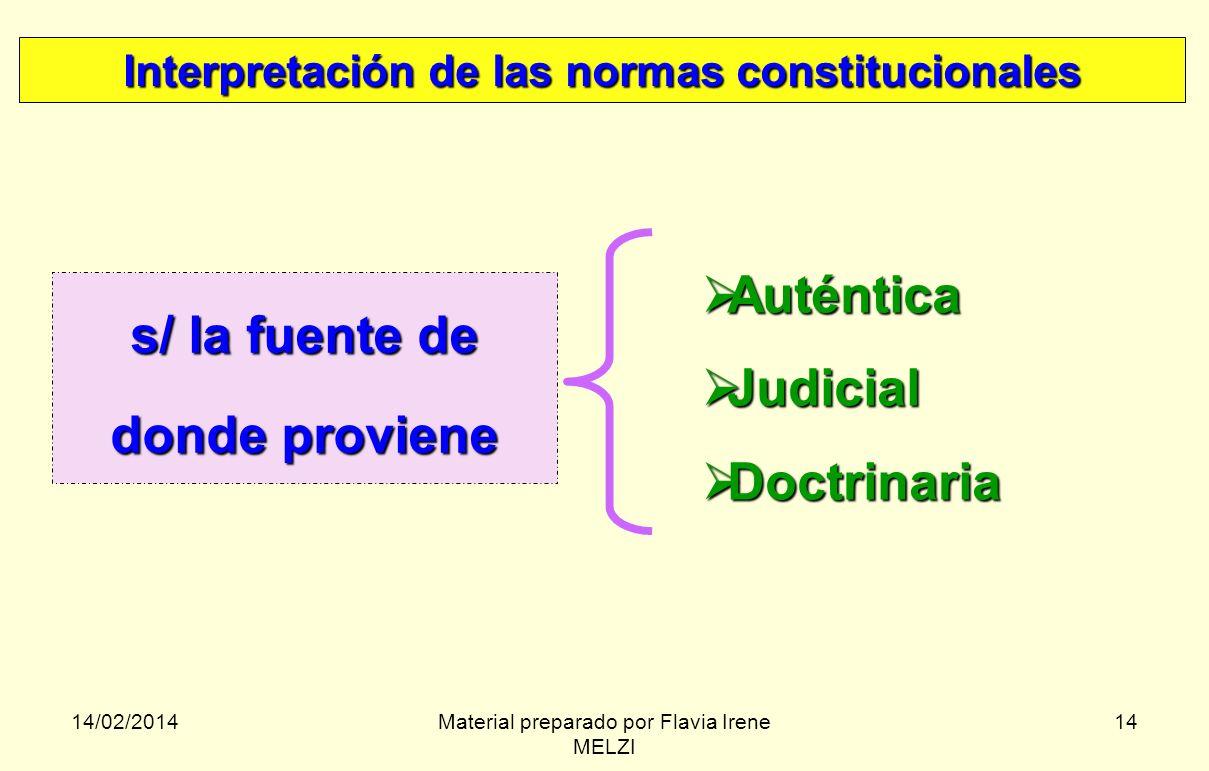 14/02/2014Material preparado por Flavia Irene MELZI 14 Interpretación de las normas constitucionales s/ la fuente de donde proviene Auténtica Auténtic