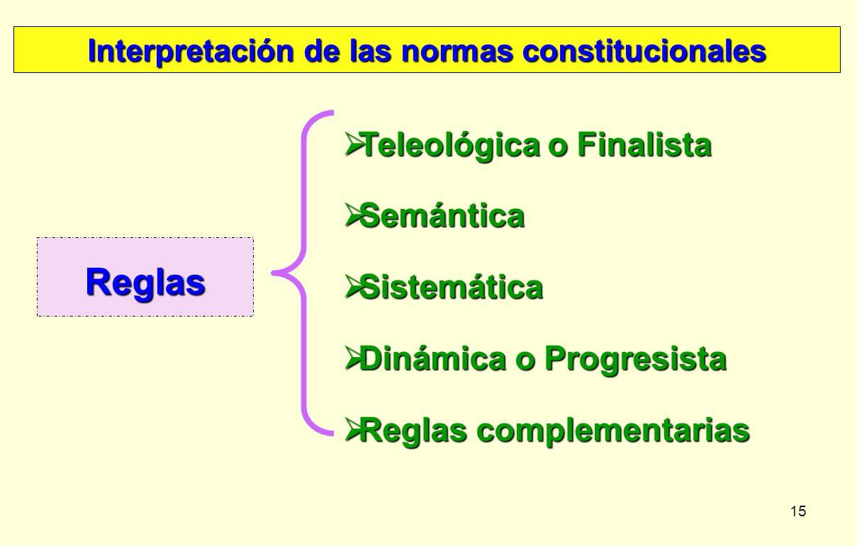 15 Interpretación de las normas constitucionales Reglas Teleológica o Finalista Teleológica o Finalista Semántica Semántica Sistemática Sistemática Di
