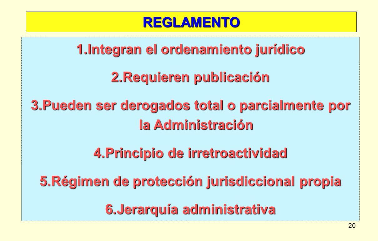 20 REGLAMENTO 1.Integran el ordenamiento jurídico 2.Requieren publicación 3.Pueden ser derogados total o parcialmente por la Administración 4.Principi