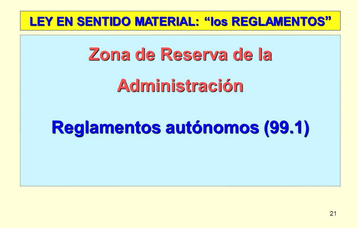 21 LEY EN SENTIDO MATERIAL: los REGLAMENTOS LEY EN SENTIDO MATERIAL: los REGLAMENTOS Zona de Reserva de la Administración Reglamentos autónomos (99.1)