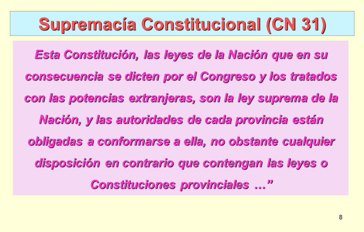 8 Supremacía Constitucional (CN 31) Esta Constitución, las leyes de la Nación que en su consecuencia se dicten por el Congreso y los tratados con las