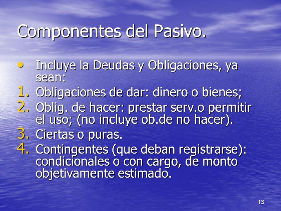 13 Componentes del Pasivo. Incluye la Deudas y Obligaciones, ya sean: Incluye la Deudas y Obligaciones, ya sean: 1. Obligaciones de dar: dinero o bien