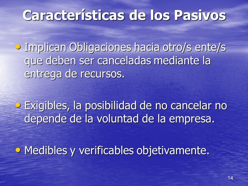 14 Características de los Pasivos Implican Obligaciones hacia otro/s ente/s que deben ser canceladas mediante la entrega de recursos. Implican Obligac