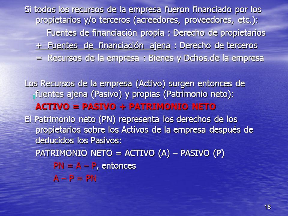 18 Si todos los recursos de la empresa fueron financiado por los propietarios y/o terceros (acreedores, proveedores, etc.): Fuentes de financiación pr