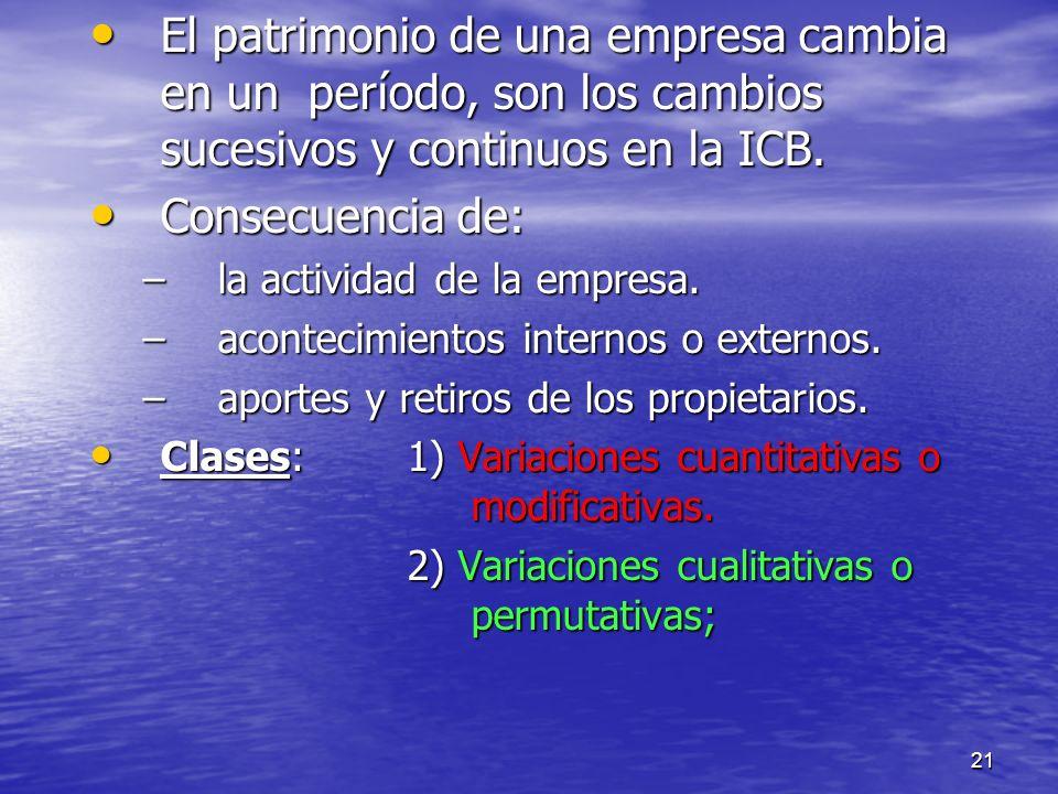21 El patrimonio de una empresa cambia en un período, son los cambios sucesivos y continuos en la ICB. El patrimonio de una empresa cambia en un perío