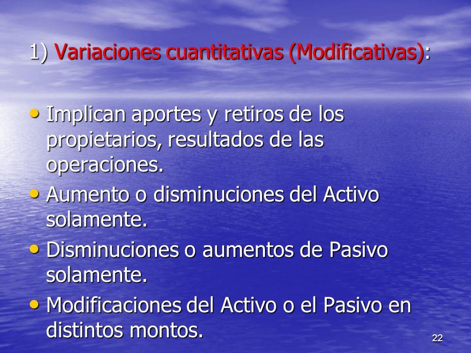 22 1) Variaciones cuantitativas (Modificativas): Implican aportes y retiros de los propietarios, resultados de las operaciones. Implican aportes y ret