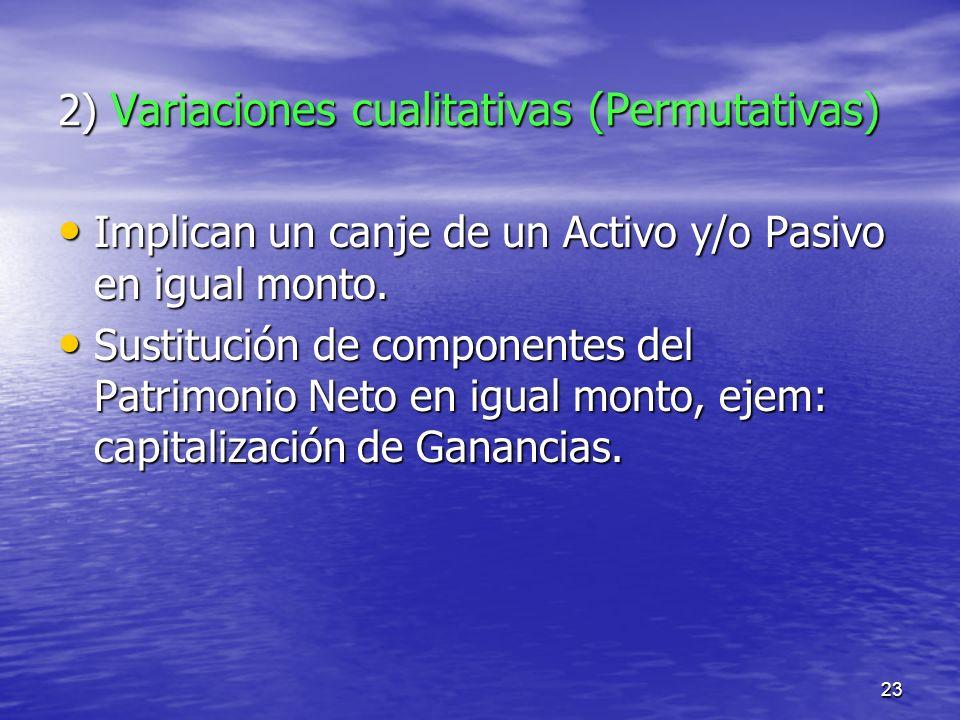 23 2) Variaciones cualitativas (Permutativas) Implican un canje de un Activo y/o Pasivo en igual monto. Implican un canje de un Activo y/o Pasivo en i