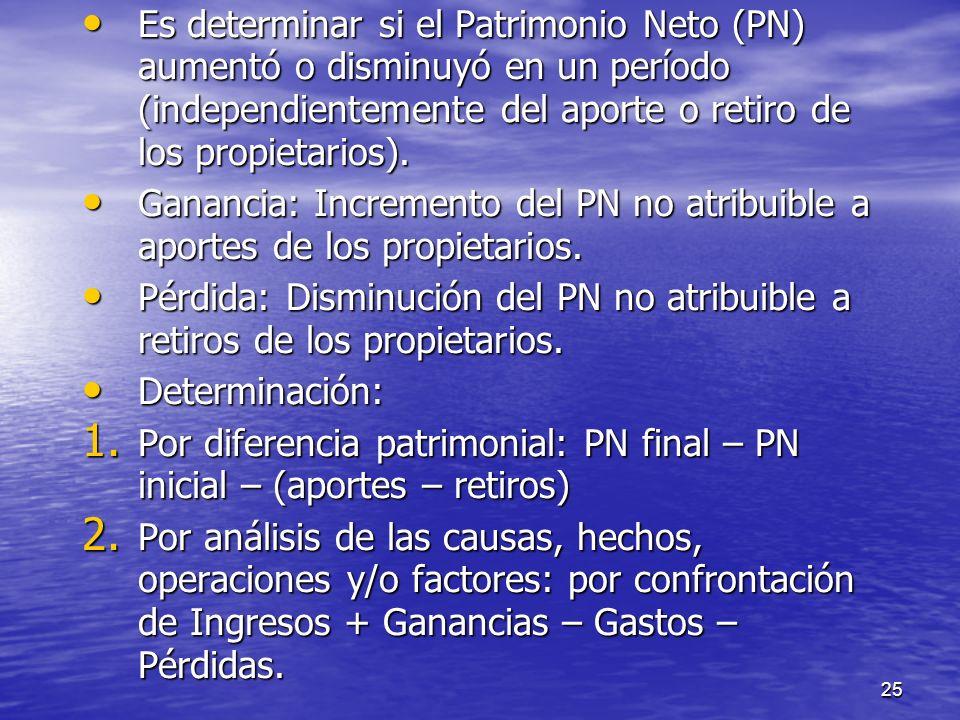 25 Es determinar si el Patrimonio Neto (PN) aumentó o disminuyó en un período (independientemente del aporte o retiro de los propietarios). Es determi