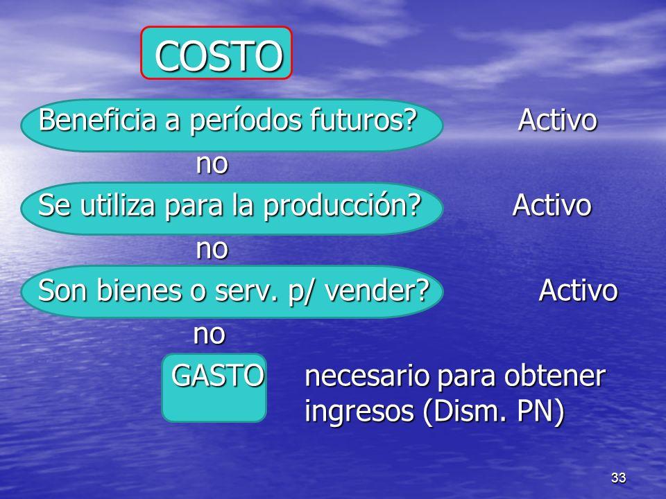 33 COSTO Beneficia a períodos futuros? Activo no no Se utiliza para la producción? Activo no no Son bienes o serv. p/ vender? Activo no no GASTO neces