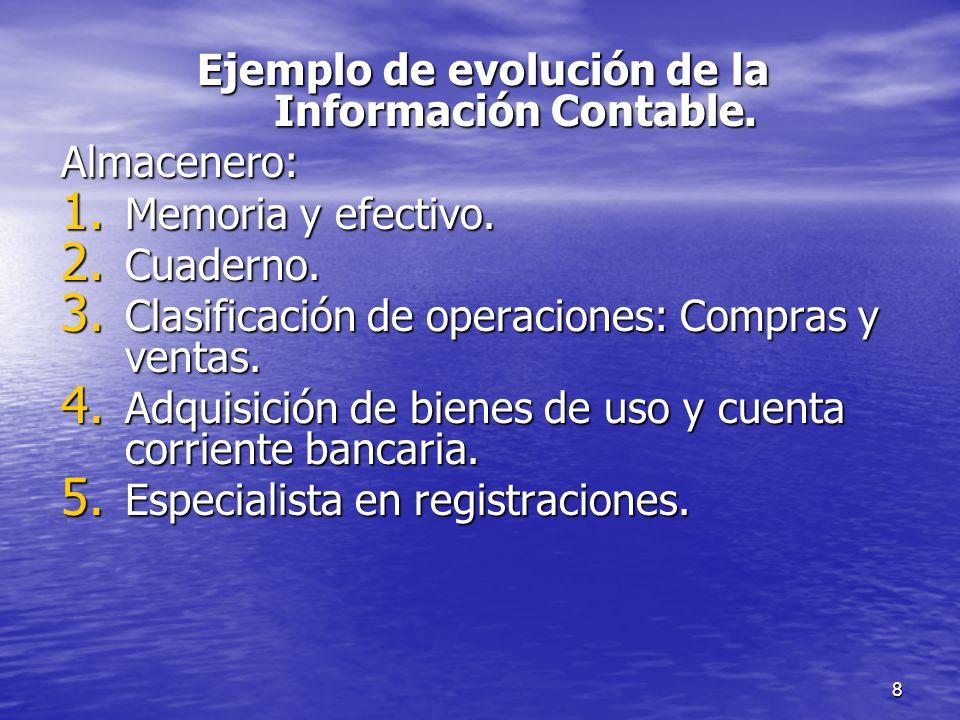 8 Ejemplo de evolución de la Información Contable. Almacenero: 1. Memoria y efectivo. 2. Cuaderno. 3. Clasificación de operaciones: Compras y ventas.