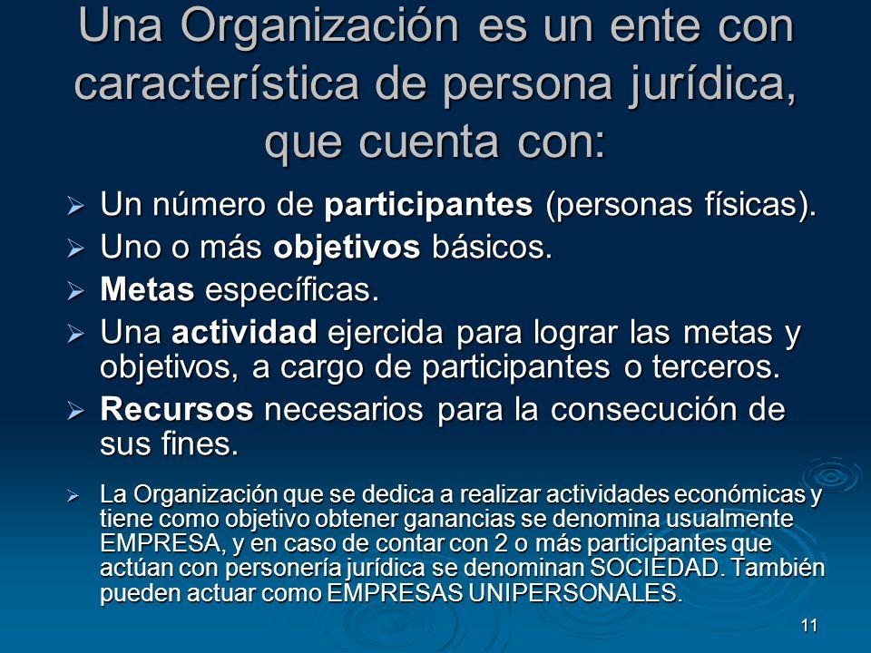 11 Una Organización es un ente con característica de persona jurídica, que cuenta con: Un número de participantes (personas físicas). Un número de par