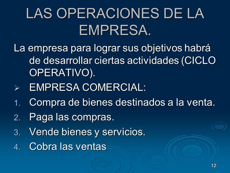 12 LAS OPERACIONES DE LA EMPRESA. La empresa para lograr sus objetivos habrá de desarrollar ciertas actividades (CICLO OPERATIVO). EMPRESA COMERCIAL: