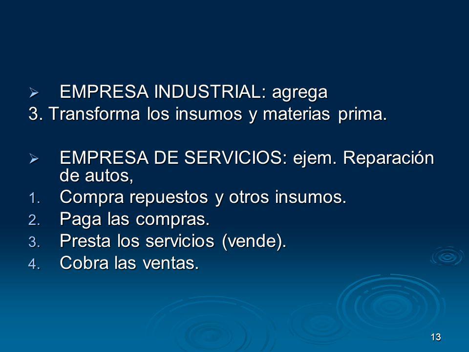13 EMPRESA INDUSTRIAL: agrega EMPRESA INDUSTRIAL: agrega 3. Transforma los insumos y materias prima. EMPRESA DE SERVICIOS: ejem. Reparación de autos,