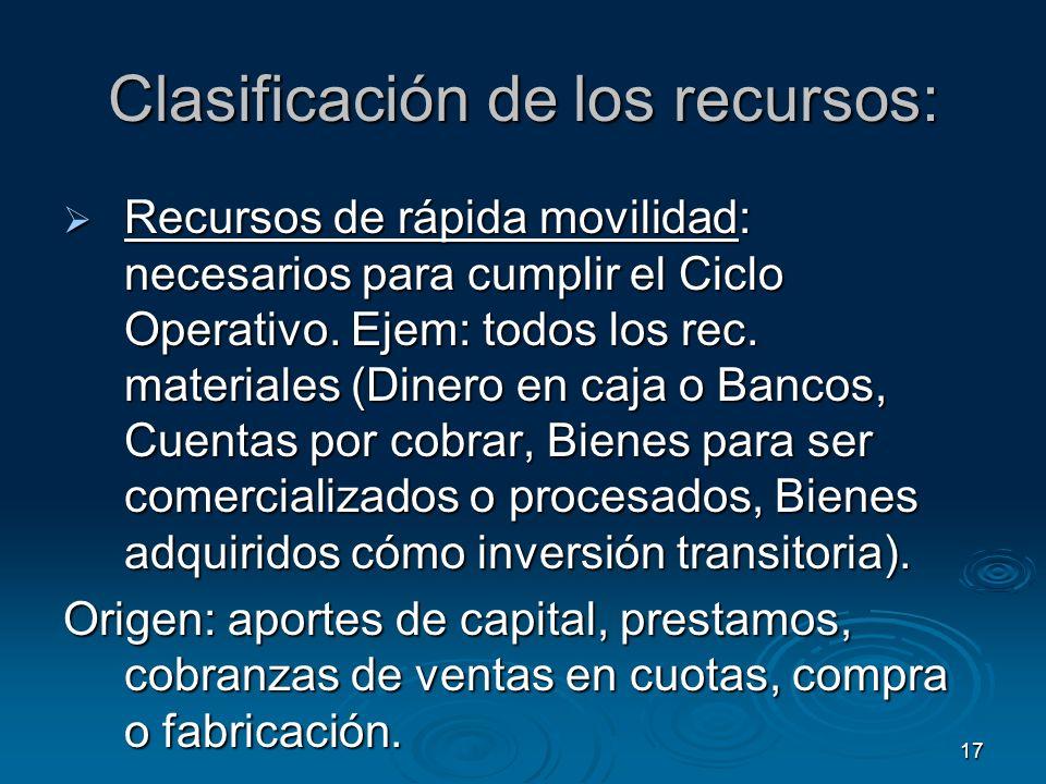 17 Clasificación de los recursos: Recursos de rápida movilidad: necesarios para cumplir el Ciclo Operativo. Ejem: todos los rec. materiales (Dinero en