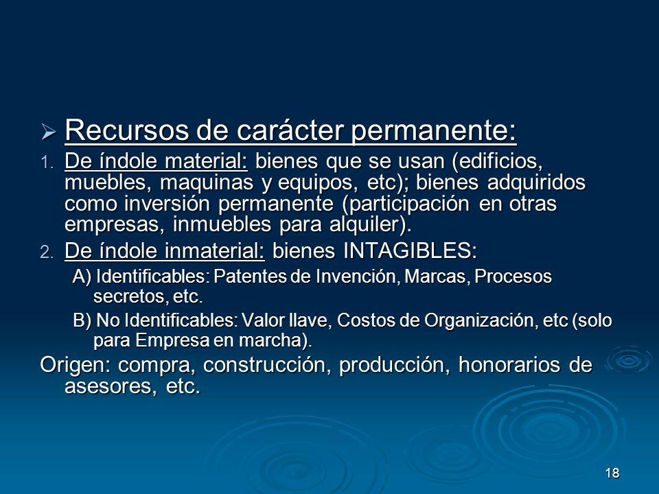 18 Recursos de carácter permanente: Recursos de carácter permanente: 1. De índole material: bienes que se usan (edificios, muebles, maquinas y equipos