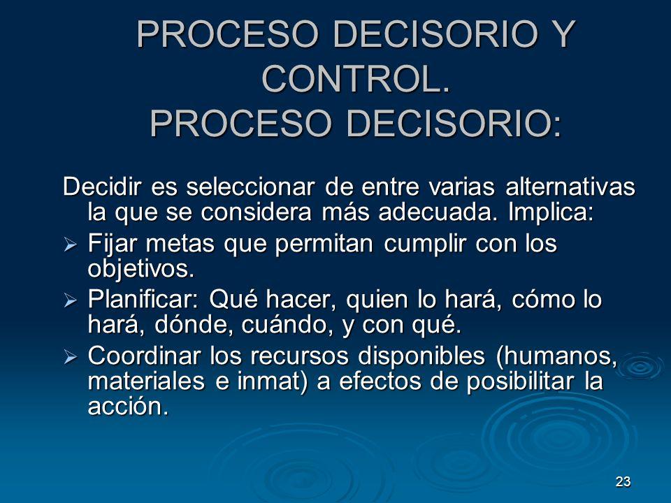 23 PROCESO DECISORIO Y CONTROL. PROCESO DECISORIO: Decidir es seleccionar de entre varias alternativas la que se considera más adecuada. Implica: Fija