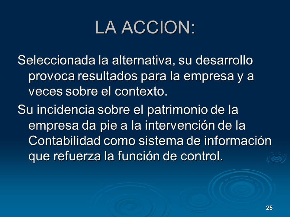 25 LA ACCION: Seleccionada la alternativa, su desarrollo provoca resultados para la empresa y a veces sobre el contexto. Su incidencia sobre el patrim