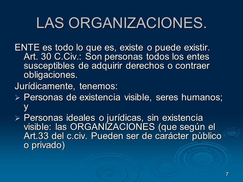 7 LAS ORGANIZACIONES. ENTE es todo lo que es, existe o puede existir. Art. 30 C.Civ.: Son personas todos los entes susceptibles de adquirir derechos o