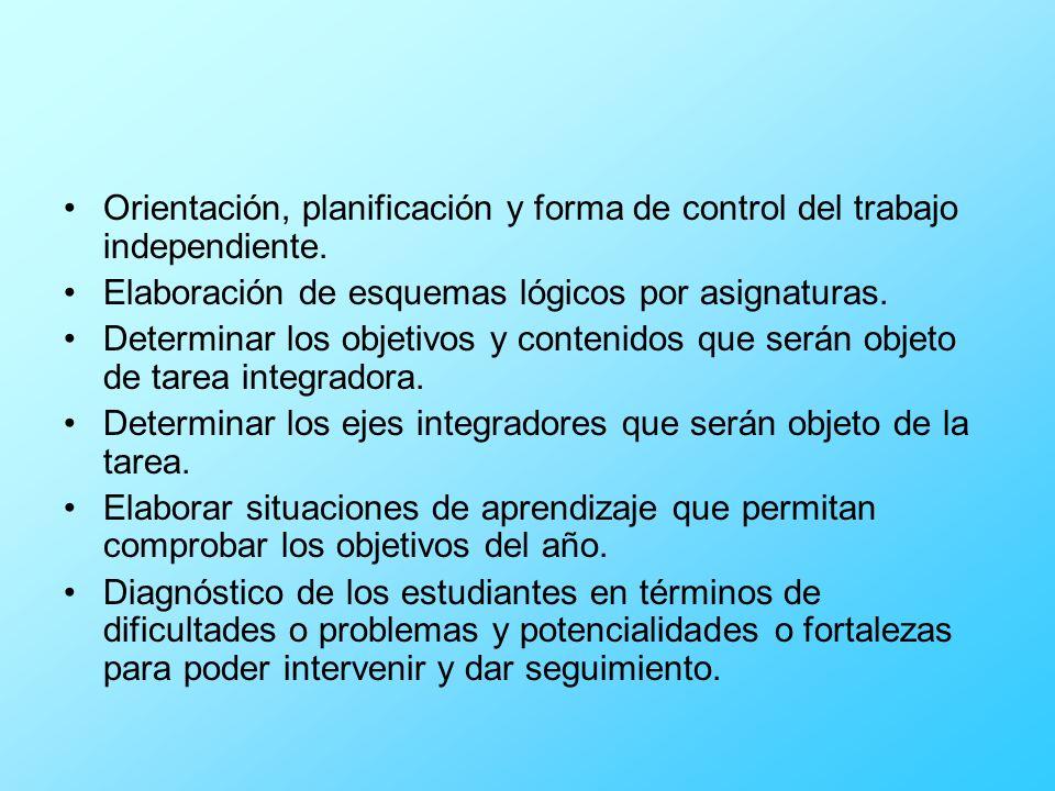 Orientación, planificación y forma de control del trabajo independiente. Elaboración de esquemas lógicos por asignaturas. Determinar los objetivos y c