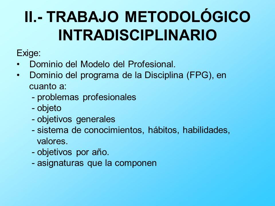 II.- TRABAJO METODOLÓGICO INTRADISCIPLINARIO Exige: Dominio del Modelo del Profesional. Dominio del programa de la Disciplina (FPG), en cuanto a: - pr