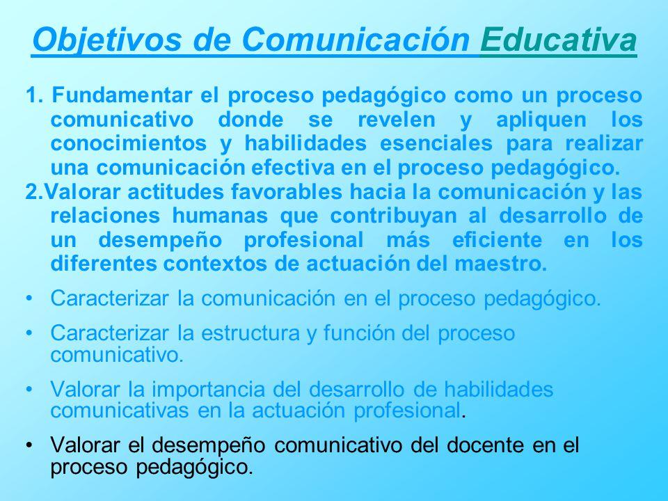 Objetivos de Comunicación EducativaEducativa 1. Fundamentar el proceso pedagógico como un proceso comunicativo donde se revelen y apliquen los conocim