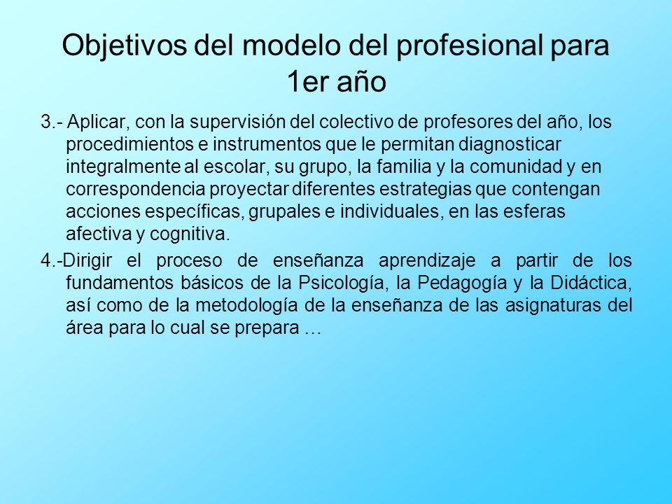 Objetivos del modelo del profesional para 1er año 3.- Aplicar, con la supervisión del colectivo de profesores del año, los procedimientos e instrument