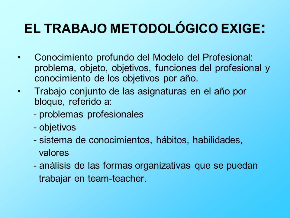 EL TRABAJO METODOLÓGICO EXIGE : Conocimiento profundo del Modelo del Profesional: problema, objeto, objetivos, funciones del profesional y conocimient