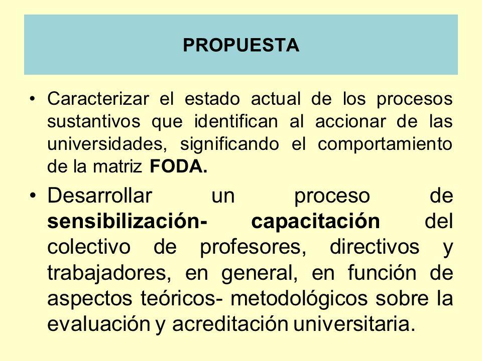 PROPUESTA Caracterizar el estado actual de los procesos sustantivos que identifican al accionar de las universidades, significando el comportamiento d