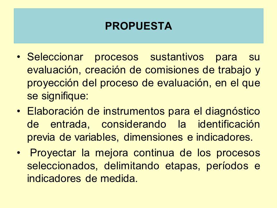 PROPUESTA Seleccionar procesos sustantivos para su evaluación, creación de comisiones de trabajo y proyección del proceso de evaluación, en el que se