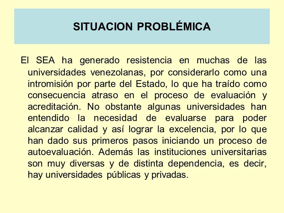 SITUACION PROBLÉMICA El SEA ha generado resistencia en muchas de las universidades venezolanas, por considerarlo como una intromisión por parte del Es