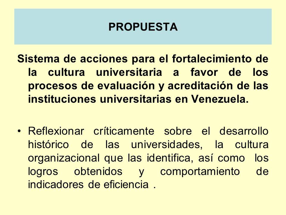 PROPUESTA Sistema de acciones para el fortalecimiento de la cultura universitaria a favor de los procesos de evaluación y acreditación de las instituc