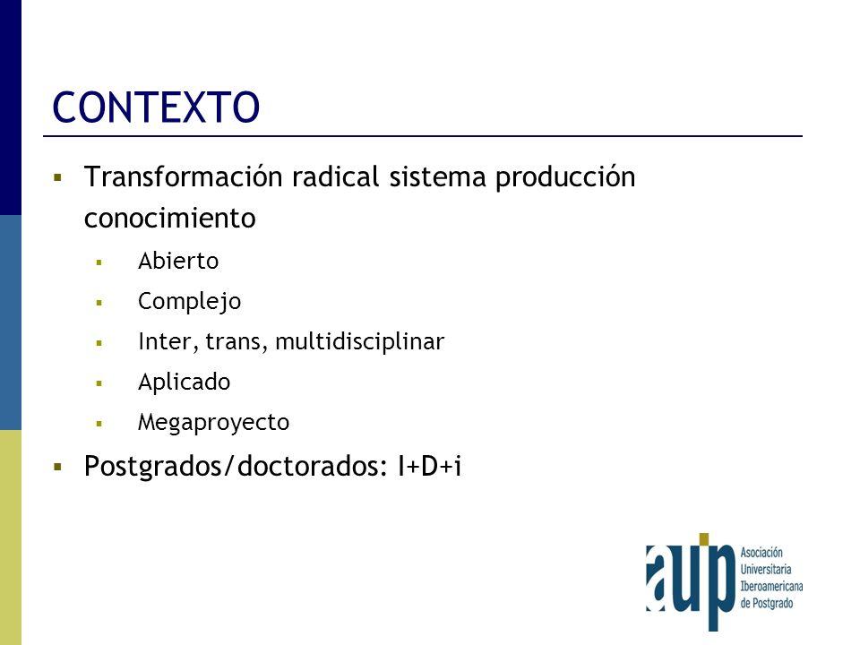 CONTEXTO Transformación radical sistema producción conocimiento Abierto Complejo Inter, trans, multidisciplinar Aplicado Megaproyecto Postgrados/docto