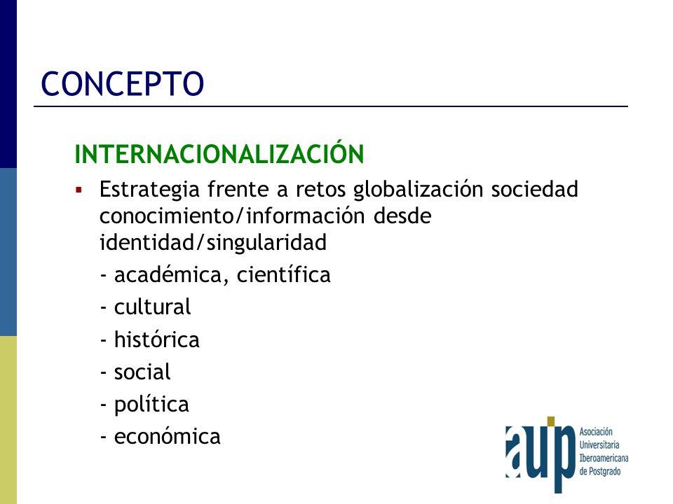 CONCEPTO INTERNACIONALIZACIÓN Estrategia frente a retos globalización sociedad conocimiento/información desde identidad/singularidad - académica, cien