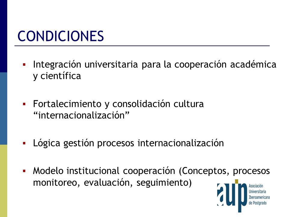CONDICIONES Integración universitaria para la cooperación académica y científica Fortalecimiento y consolidación cultura internacionalización Lógica g
