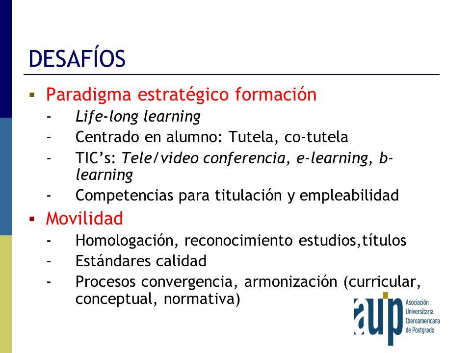 DESAFÍOS Paradigma estratégico formación -Life-long learning -Centrado en alumno: Tutela, co-tutela -TICs: Tele/video conferencia, e-learning, b- lear