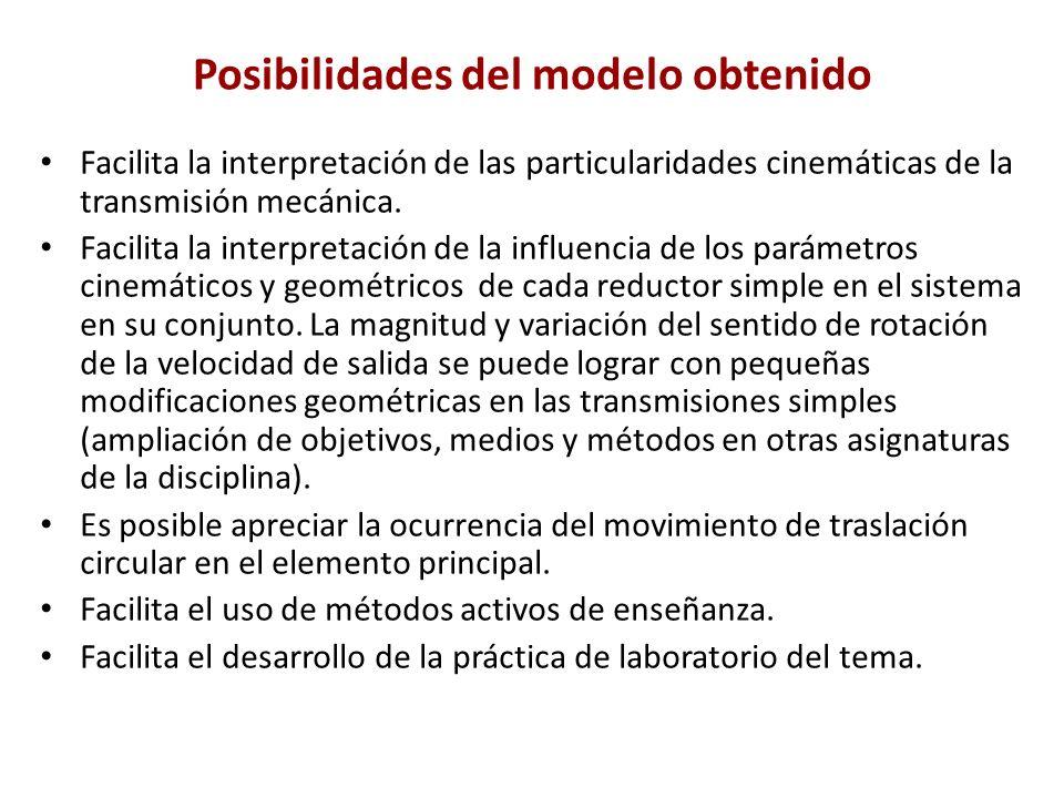 Posibilidades del modelo obtenido Facilita la interpretación de las particularidades cinemáticas de la transmisión mecánica. Facilita la interpretació