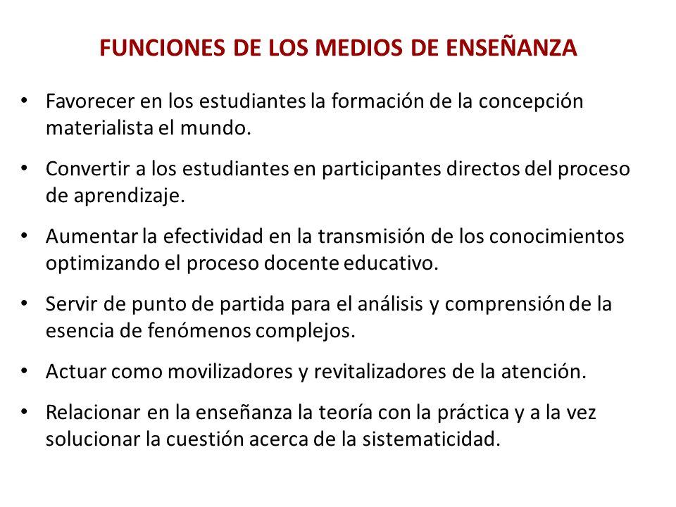 Recurso didáctico para la interpretación física de un modelo matemático aplicado a las transmisiones mecánicas Dra.