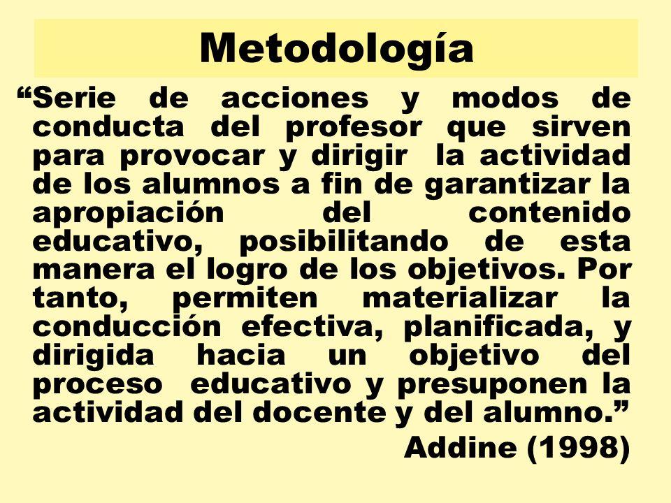 Metodología Serie de acciones y modos de conducta del profesor que sirven para provocar y dirigir la actividad de los alumnos a fin de garantizar la a