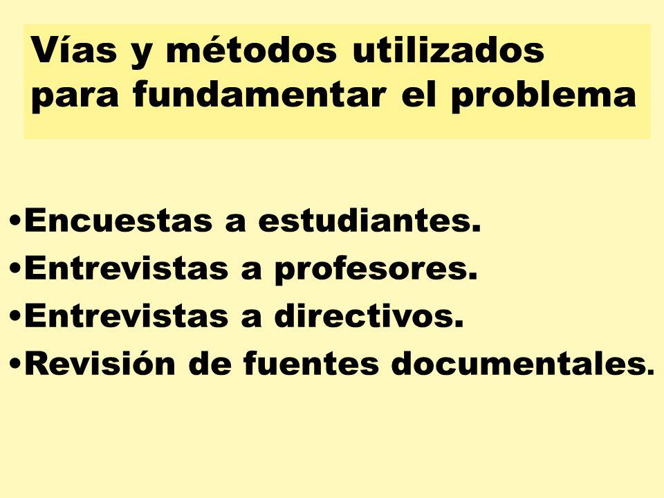 Vías y métodos utilizados para fundamentar el problema Encuestas a estudiantes. Entrevistas a profesores. Entrevistas a directivos. Revisión de fuente