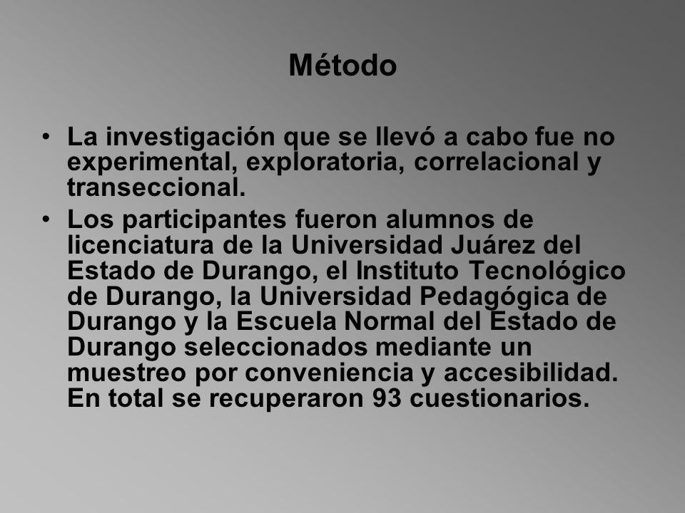 Método La investigación que se llevó a cabo fue no experimental, exploratoria, correlacional y transeccional. Los participantes fueron alumnos de lice