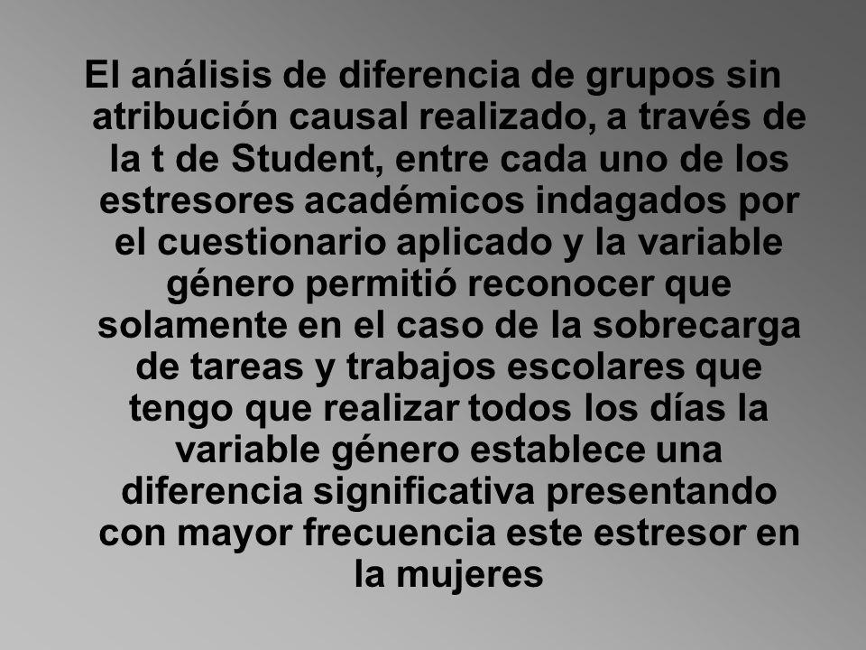 El análisis de diferencia de grupos sin atribución causal realizado, a través de la t de Student, entre cada uno de los estresores académicos indagado