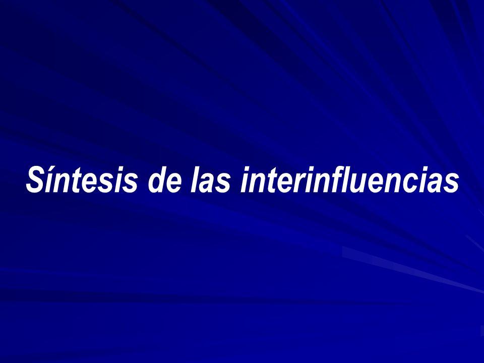 Síntesis de las interinfluencias