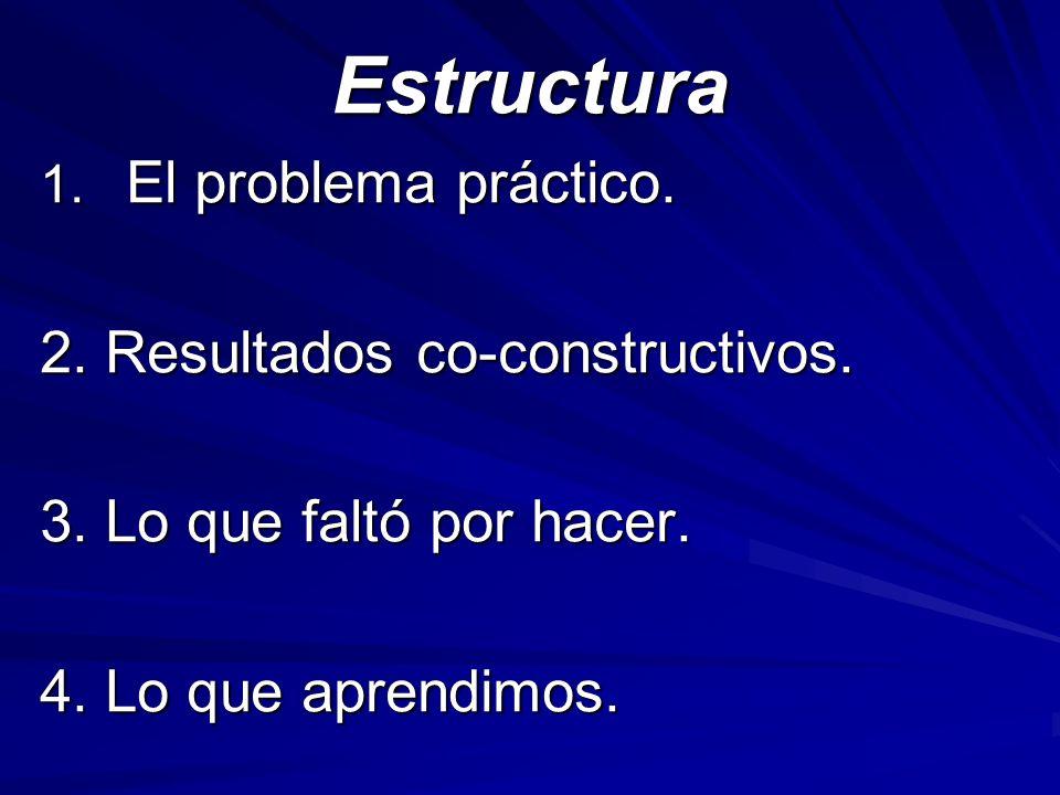 Estructura 1. El problema práctico. 2. Resultados co-constructivos.