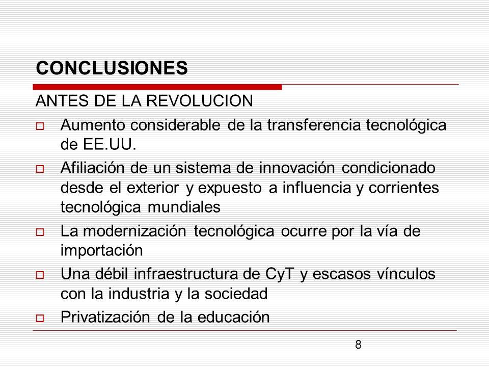 CONCLUSIONES ANTES DE LA REVOLUCION Aumento considerable de la transferencia tecnológica de EE.UU. Afiliación de un sistema de innovación condicionado